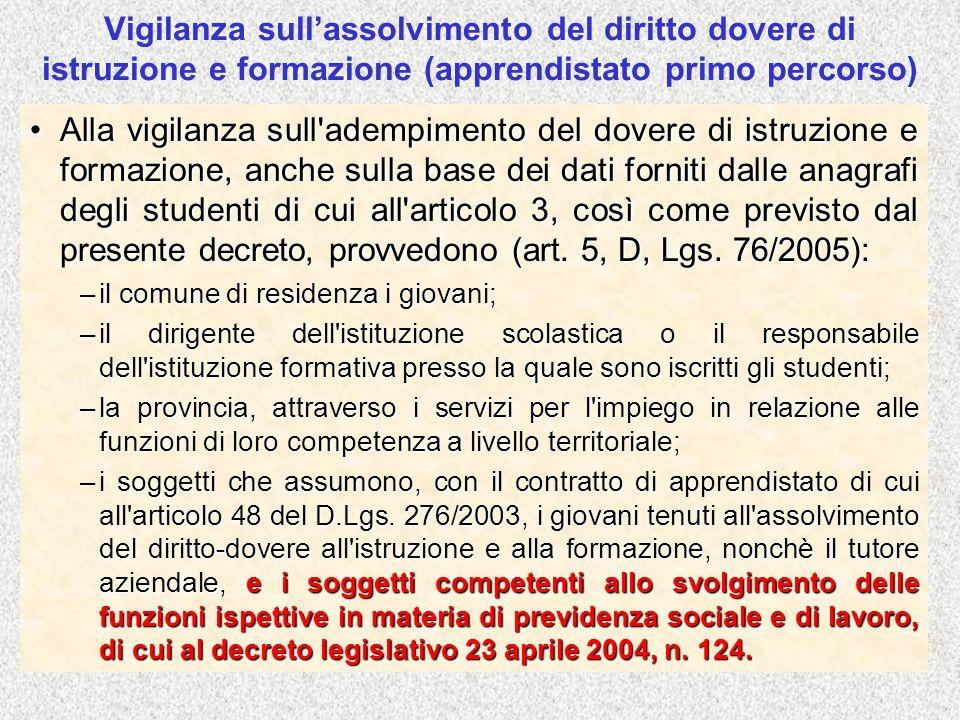 Vigilanza sullassolvimento del diritto dovere di istruzione e formazione (apprendistato primo percorso) Alla vigilanza sull'adempimento del dovere di