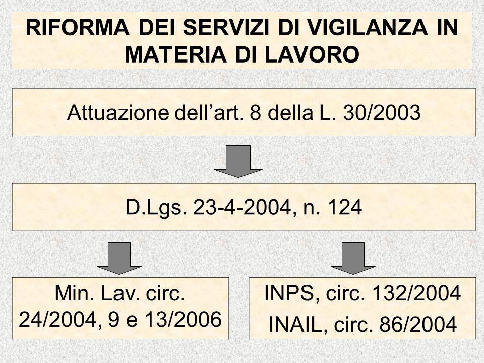 RIFORMA DEI SERVIZI DI VIGILANZA IN MATERIA DI LAVORO Attuazione dellart. 8 della L. 30/2003 D.Lgs. 23-4-2004, n. 124 Min. Lav. circ. 24/2004, 9 e 13/