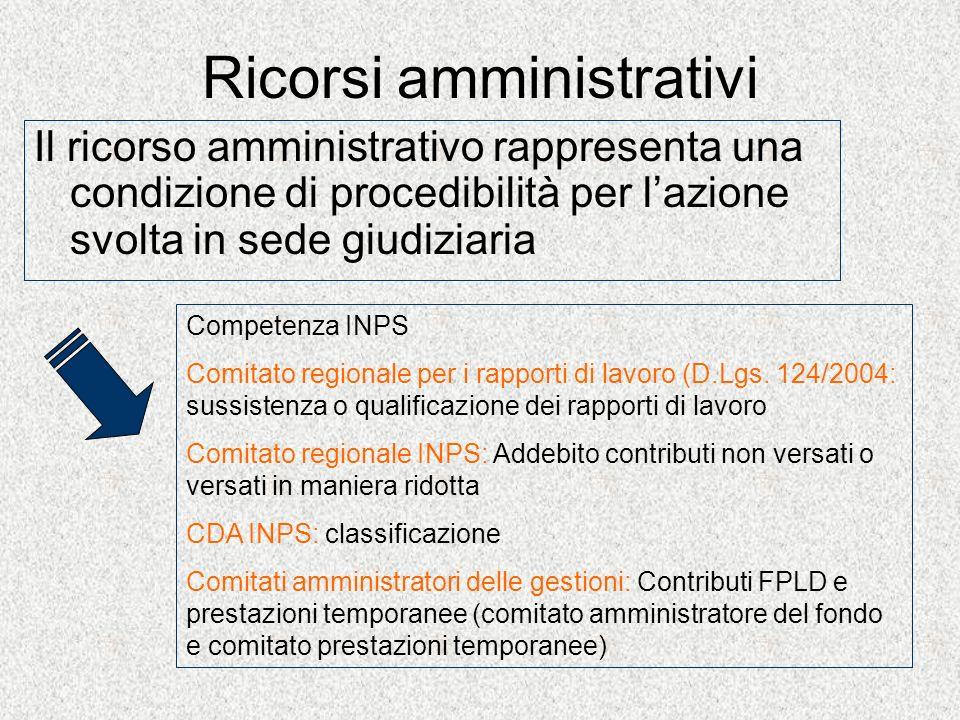 Ricorsi amministrativi Il ricorso amministrativo rappresenta una condizione di procedibilità per lazione svolta in sede giudiziaria Competenza INPS Co