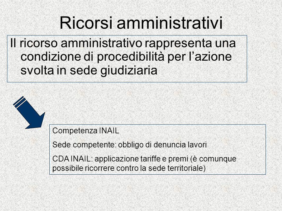 Ricorsi amministrativi Il ricorso amministrativo rappresenta una condizione di procedibilità per lazione svolta in sede giudiziaria Competenza INAIL S