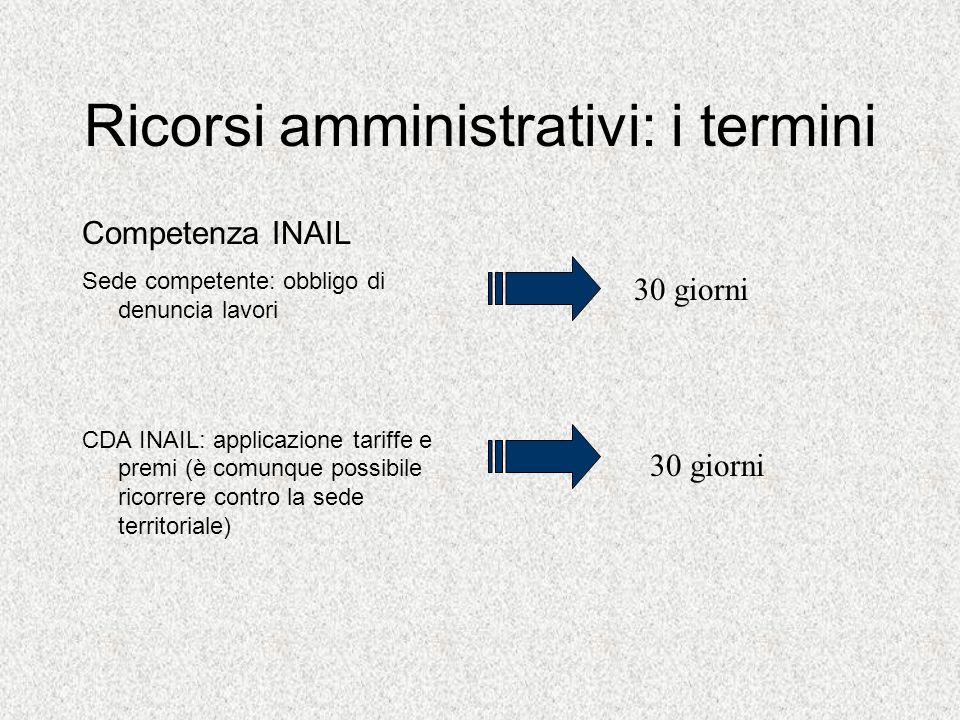 Ricorsi amministrativi: i termini Competenza INAIL Sede competente: obbligo di denuncia lavori CDA INAIL: applicazione tariffe e premi (è comunque pos