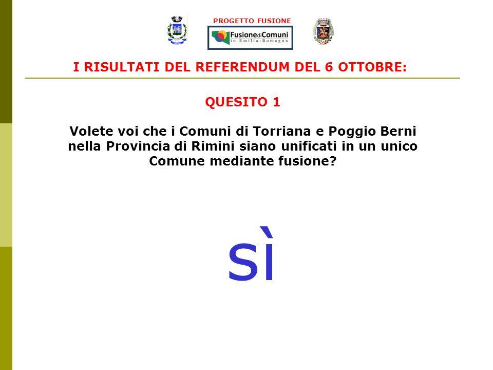 I RISULTATI DEL REFERENDUM DEL 6 OTTOBRE: QUESITO 1 Volete voi che i Comuni di Torriana e Poggio Berni nella Provincia di Rimini siano unificati in un unico Comune mediante fusione.