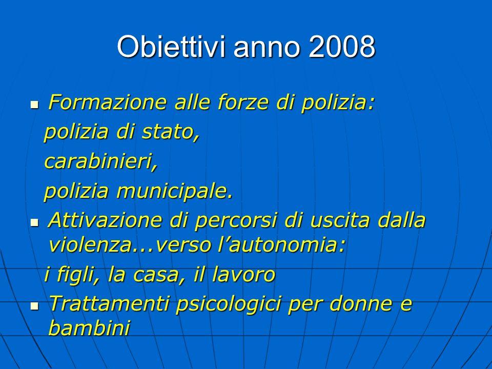 Obiettivi anno 2008 Formazione alle forze di polizia: Formazione alle forze di polizia: polizia di stato, polizia di stato, carabinieri, carabinieri, polizia municipale.
