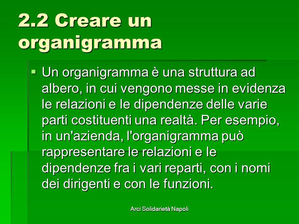 Arci Solidarietà Napoli 2.2 Creare un organigramma Un organigramma è una struttura ad albero, in cui vengono messe in evidenza le relazioni e le dipen