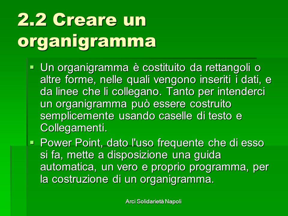 Arci Solidarietà Napoli 2.2 Creare un organigramma Un organigramma è costituito da rettangoli o altre forme, nelle quali vengono inseriti i dati, e da