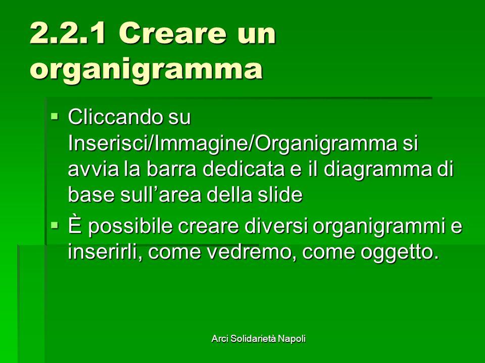 Arci Solidarietà Napoli 2.2.1 Creare un organigramma Cliccando su Inserisci/Immagine/Organigramma si avvia la barra dedicata e il diagramma di base su