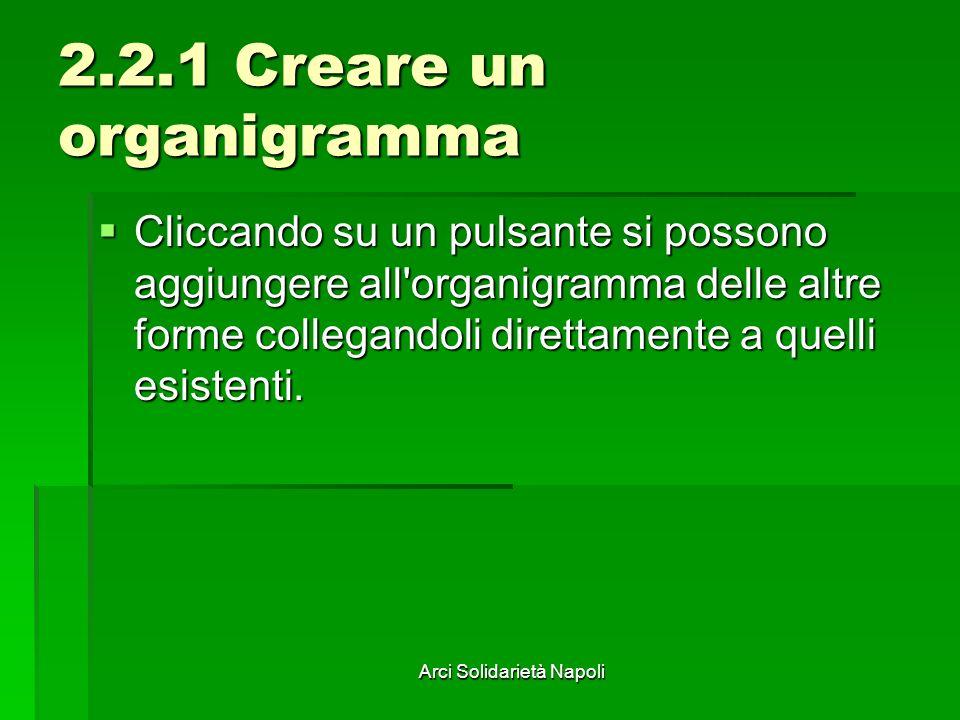 Arci Solidarietà Napoli 2.2.1 Creare un organigramma Cliccando su un pulsante si possono aggiungere all'organigramma delle altre forme collegandoli di