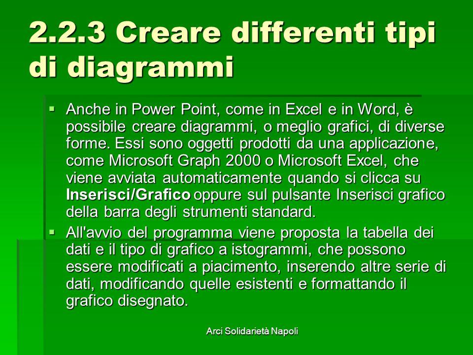 Arci Solidarietà Napoli 2.2.3 Creare differenti tipi di diagrammi Anche in Power Point, come in Excel e in Word, è possibile creare diagrammi, o megli