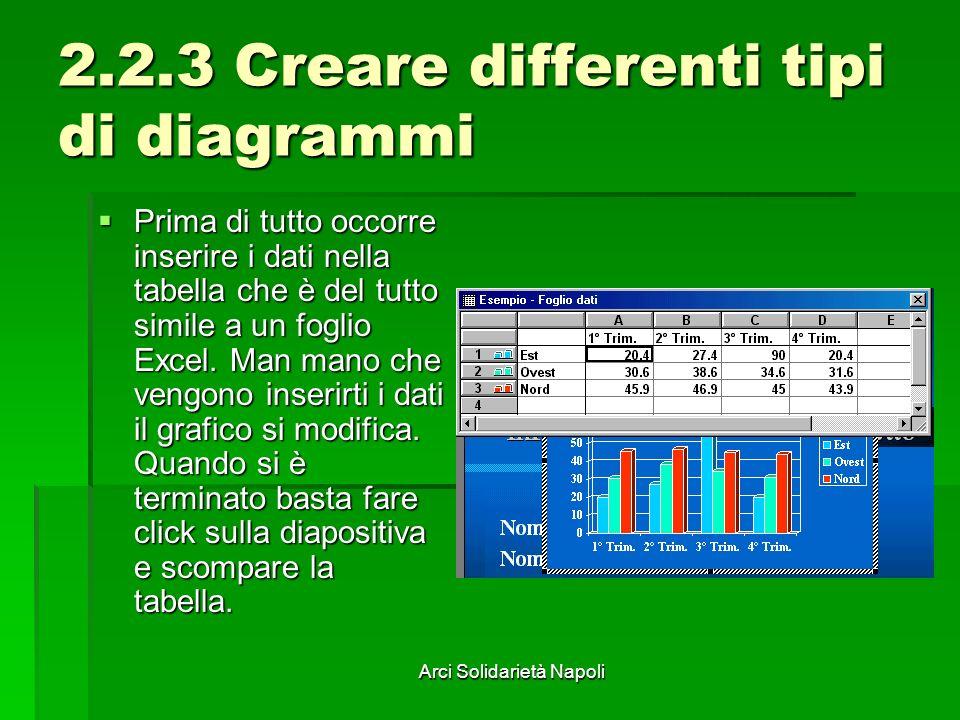 Arci Solidarietà Napoli 2.2.3 Creare differenti tipi di diagrammi Prima di tutto occorre inserire i dati nella tabella che è del tutto simile a un fog