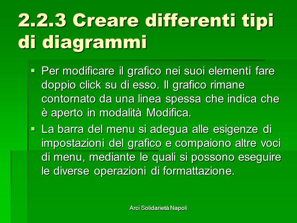 Arci Solidarietà Napoli 2.2.3 Creare differenti tipi di diagrammi Per modificare il grafico nei suoi elementi fare doppio click su di esso. Il grafico