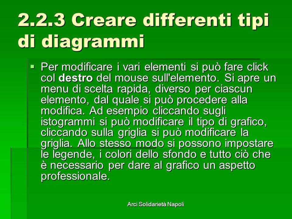 Arci Solidarietà Napoli 2.2.3 Creare differenti tipi di diagrammi Per modificare i vari elementi si può fare click col destro del mouse sull'elemento.