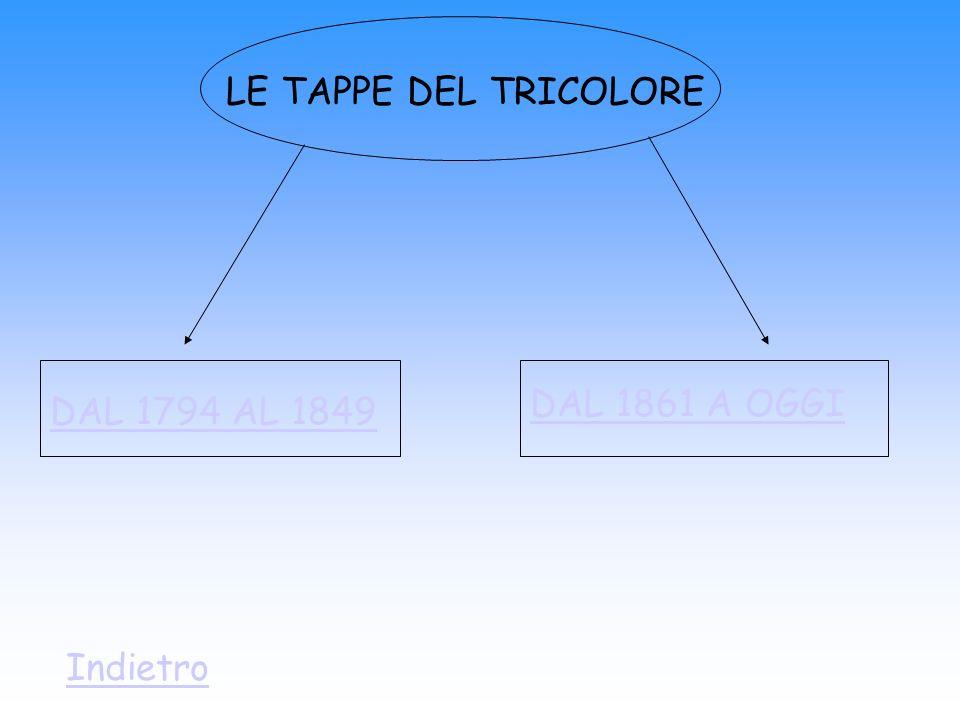 LE TAPPE DEL TRICOLORE DAL 1794 AL 1849 DAL 1861 A OGGI Indietro