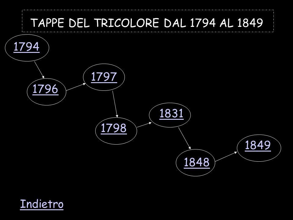 TAPPE DEL TRICOLORE DAL 1794 AL 1849 1794 1796 1797 1798 1831 1848 1849 Indietro