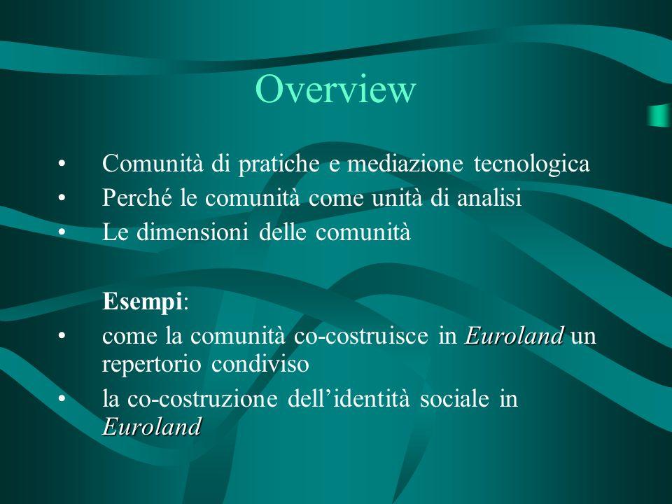 Overview Comunità di pratiche e mediazione tecnologica Perché le comunità come unità di analisi Le dimensioni delle comunità Esempi: Eurolandcome la c