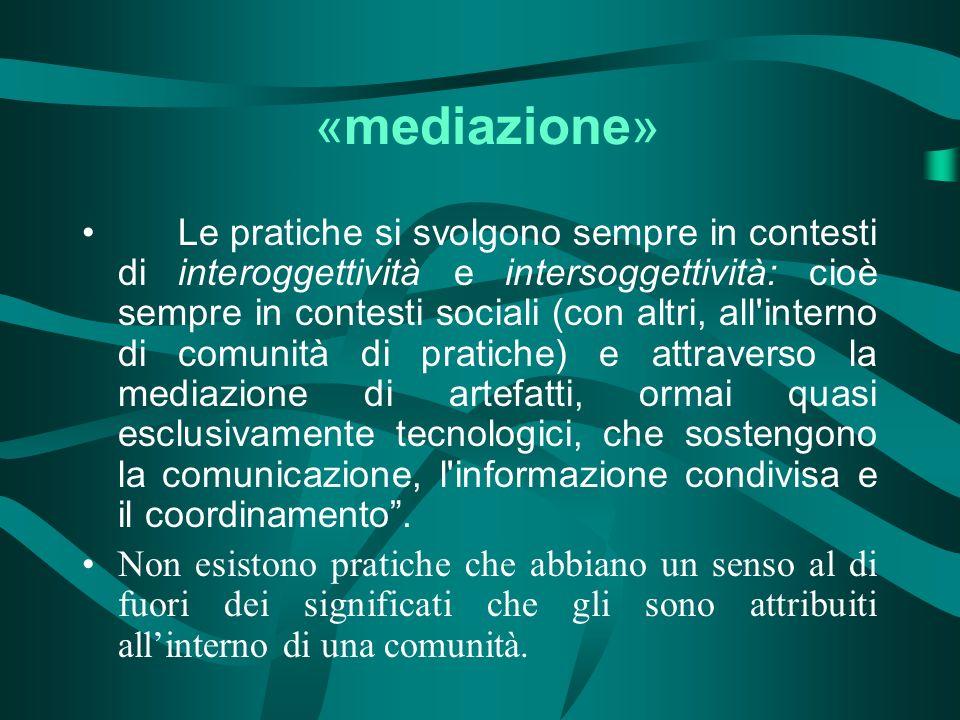 «mediazione» Le pratiche si svolgono sempre in contesti di interoggettività e intersoggettività: cioè sempre in contesti sociali (con altri, all interno di comunità di pratiche) e attraverso la mediazione di artefatti, ormai quasi esclusivamente tecnologici, che sostengono la comunicazione, l informazione condivisa e il coordinamento.