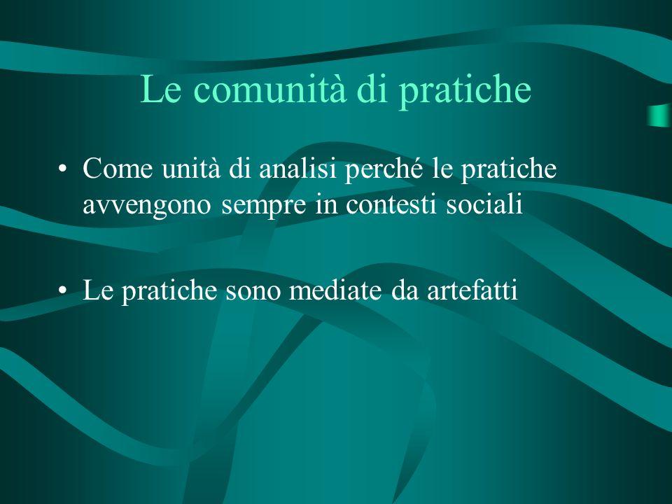 Le comunità di pratiche Come unità di analisi perché le pratiche avvengono sempre in contesti sociali Le pratiche sono mediate da artefatti