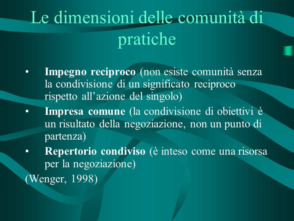 Le dimensioni delle comunità di pratiche Impegno reciproco (non esiste comunità senza la condivisione di un significato reciproco rispetto allazione d