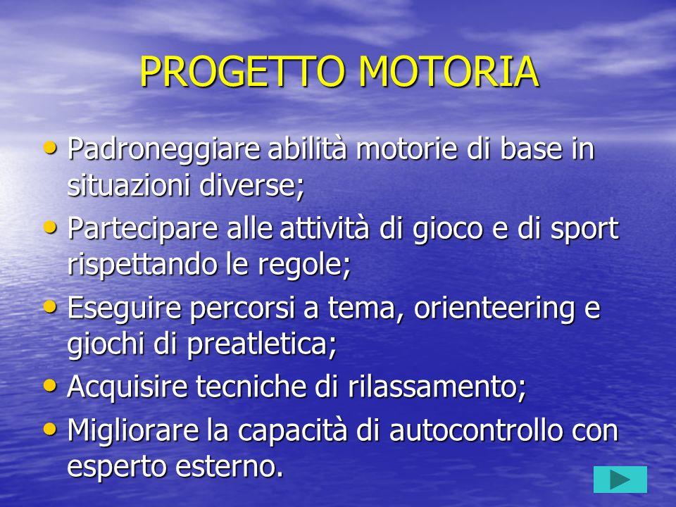 PROGETTO MOTORIA Padroneggiare abilità motorie di base in situazioni diverse; Padroneggiare abilità motorie di base in situazioni diverse; Partecipare