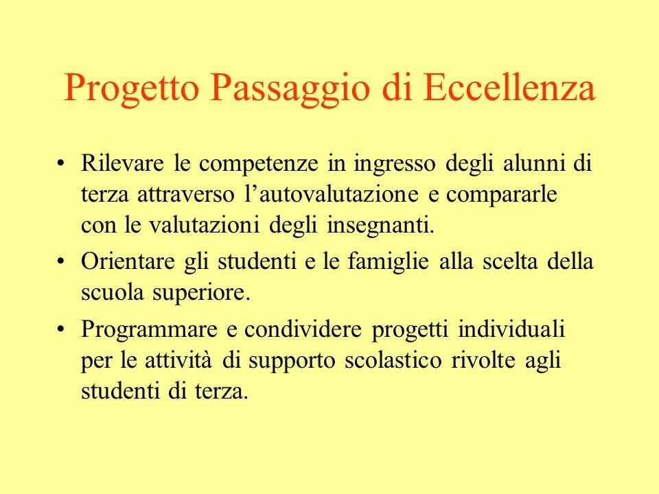 Progetto Passaggio di Eccellenza Rilevare le competenze in ingresso degli alunni di terza attraverso lautovalutazione e compararle con le valutazioni