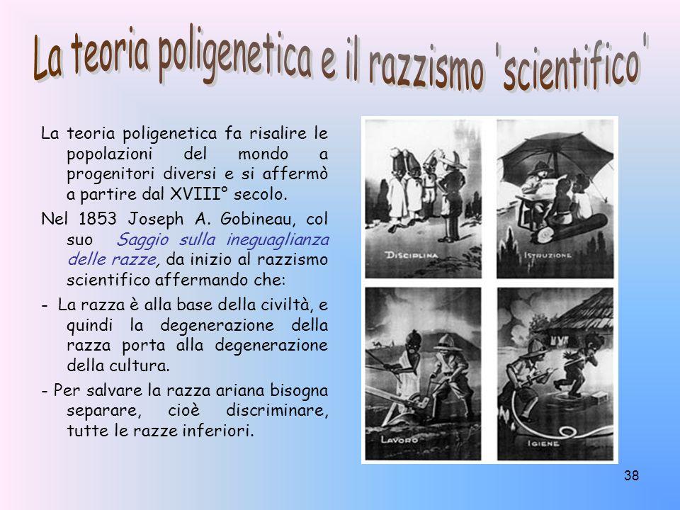 38 La teoria poligenetica fa risalire le popolazioni del mondo a progenitori diversi e si affermò a partire dal XVIII° secolo. Nel 1853 Joseph A. Gobi