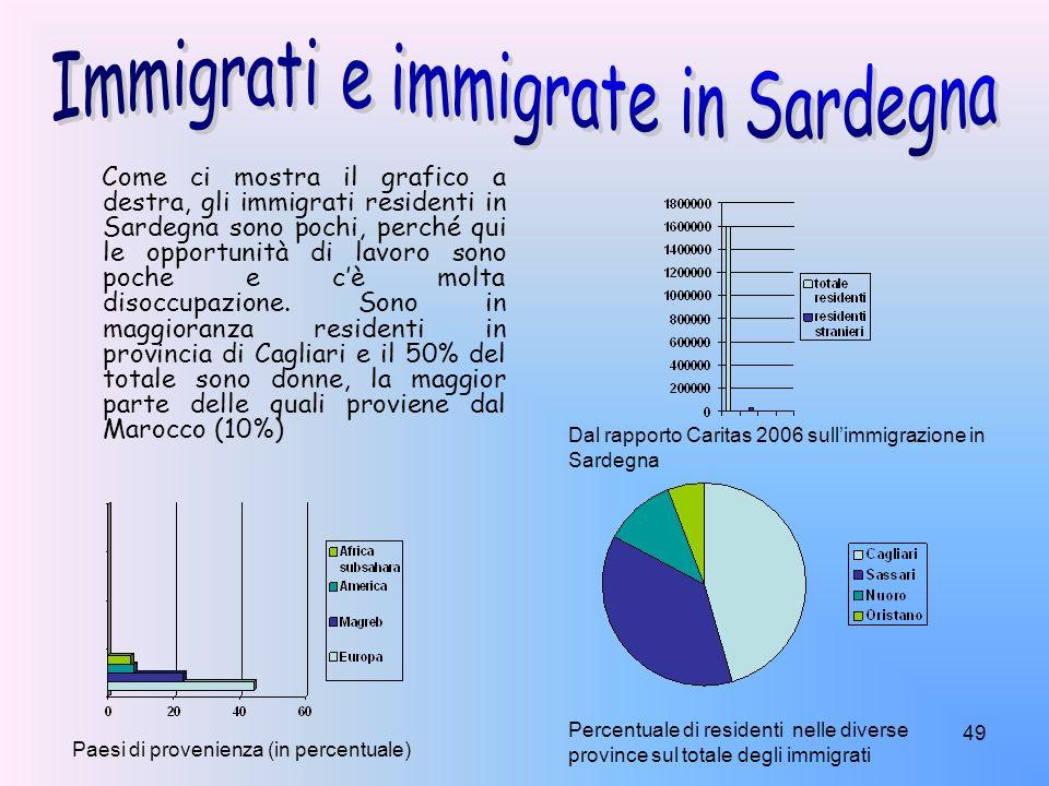49 Come ci mostra il grafico a destra, gli immigrati residenti in Sardegna sono pochi, perché qui le opportunità di lavoro sono poche e cè molta disoc