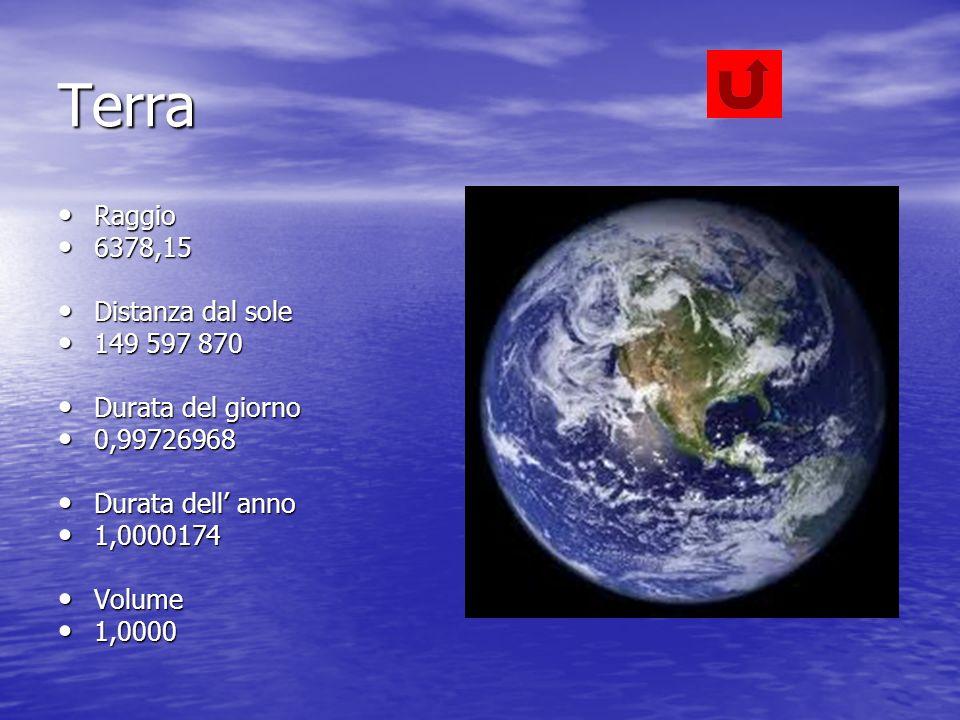 Terra Raggio Raggio 6378,15 6378,15 Distanza dal sole Distanza dal sole 149 597 870 149 597 870 Durata del giorno Durata del giorno 0,99726968 0,99726