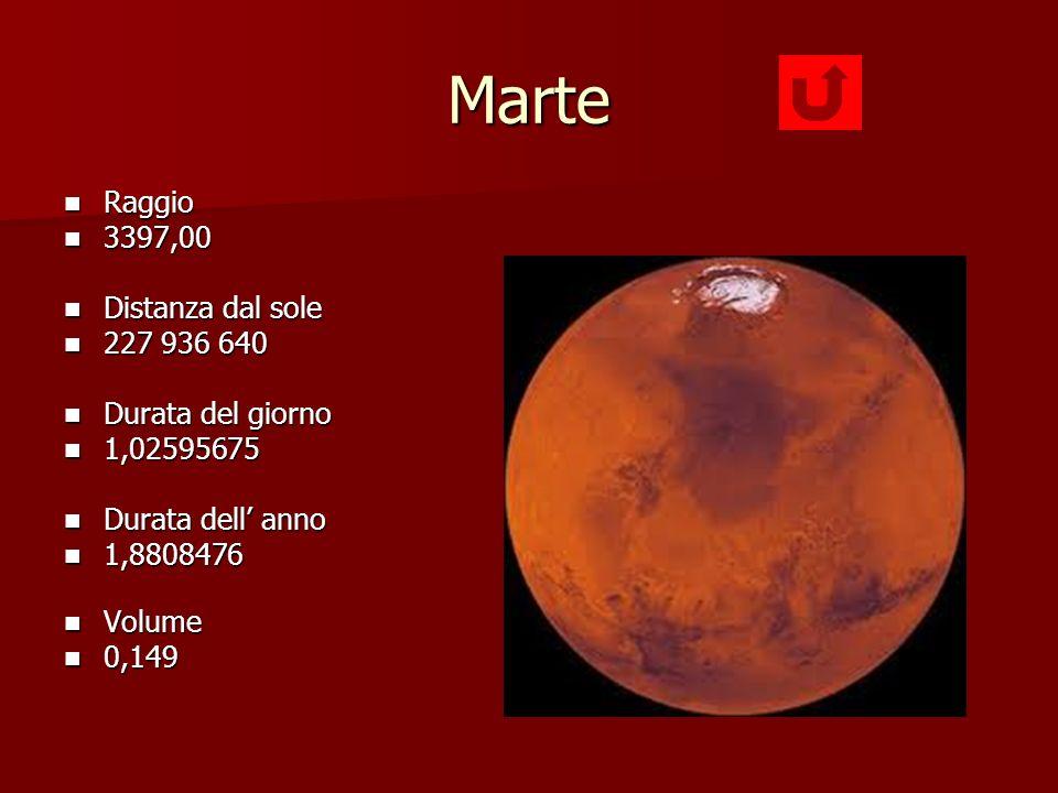 Marte Raggio Raggio 3397,00 3397,00 Distanza dal sole Distanza dal sole 227 936 640 227 936 640 Durata del giorno Durata del giorno 1,02595675 1,02595