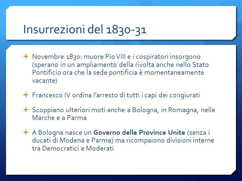 Insurrezioni del 1830-31 Novembre 1830: muore Pio VIII e i cospiratori insorgono (sperano in un ampliamento della rivolta anche nello Stato Pontificio