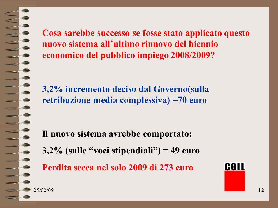 25/02/0912 Cosa sarebbe successo se fosse stato applicato questo nuovo sistema allultimo rinnovo del biennio economico del pubblico impiego 2008/2009.