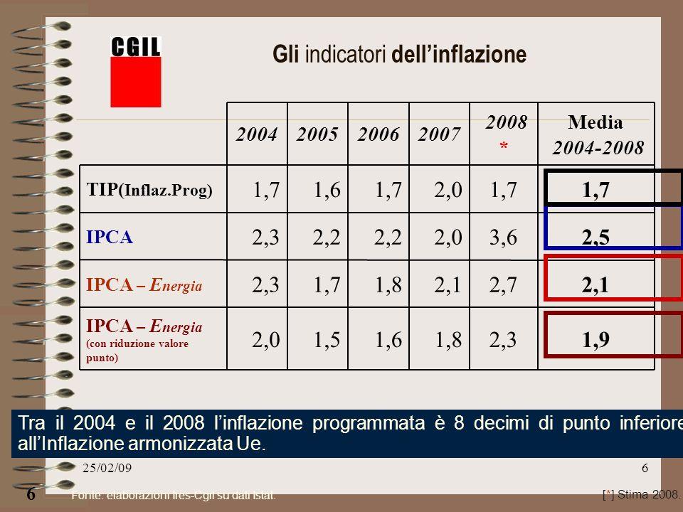 25/02/096 6 Gli indicatori dellinflazione Fonte: elaborazioni Ires-Cgil su dati Istat.