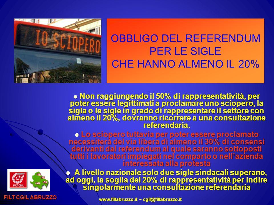 www.filtabruzzo.it ~ cgil@filtabruzzo.it OBBLIGO DEL REFERENDUM PER LE SIGLE CHE HANNO ALMENO IL 20% Non raggiungendo il 50% di rappresentatività, per