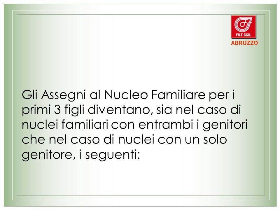 Gli Assegni al Nucleo Familiare per i primi 3 figli diventano, sia nel caso di nuclei familiari con entrambi i genitori che nel caso di nuclei con un solo genitore, i seguenti: ABRUZZO