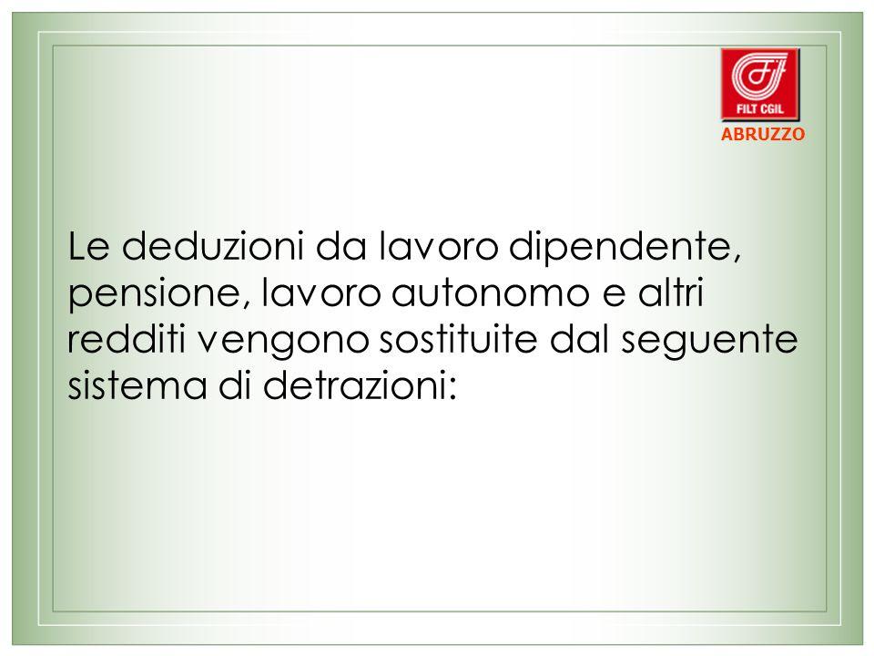Le deduzioni da lavoro dipendente, pensione, lavoro autonomo e altri redditi vengono sostituite dal seguente sistema di detrazioni: ABRUZZO