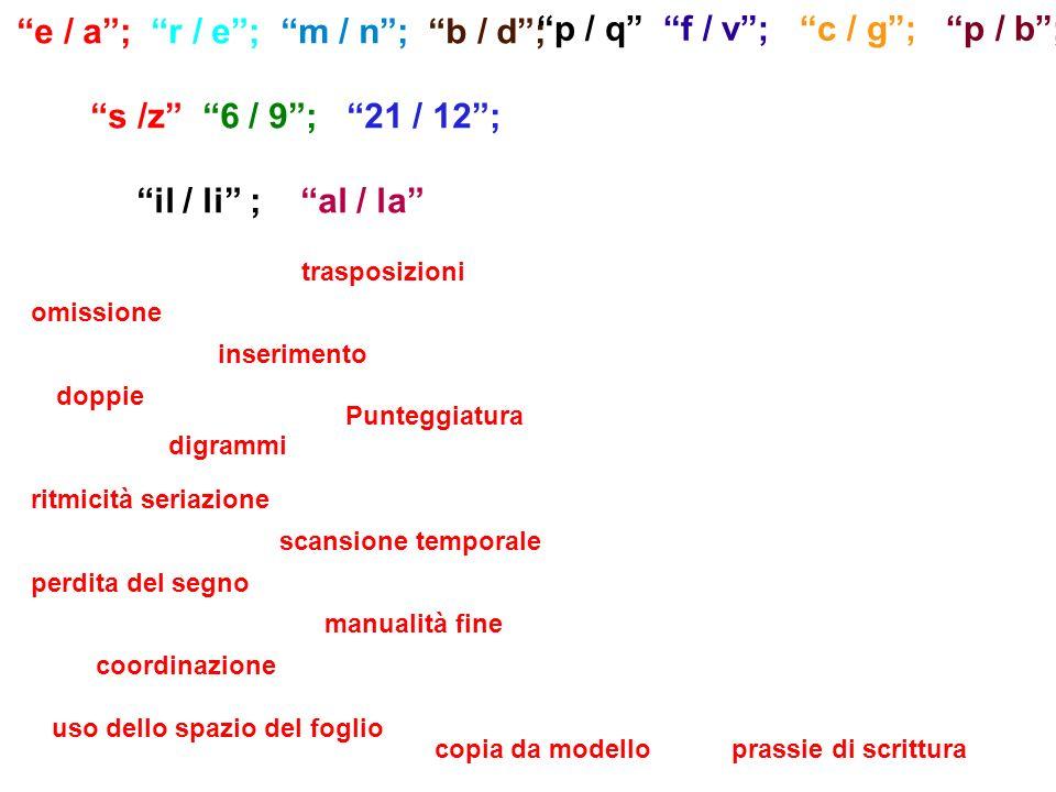 e / a; r / e; m / n; b / d; s /z 6 / 9; 21 / 12; il / li ; al / la omissione inserimento trasposizioni doppie digrammi Punteggiatura scansione tempora
