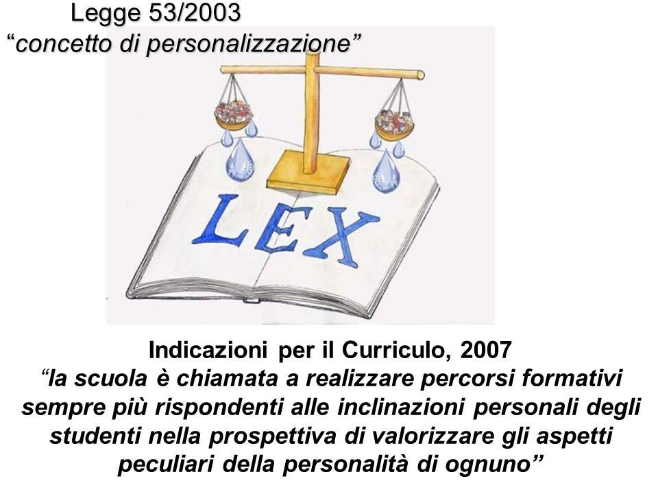 Legge 53/2003concetto di personalizzazione Legge 53/2003concetto di personalizzazione Indicazioni per il Curriculo, 2007 la scuola è chiamata a realiz