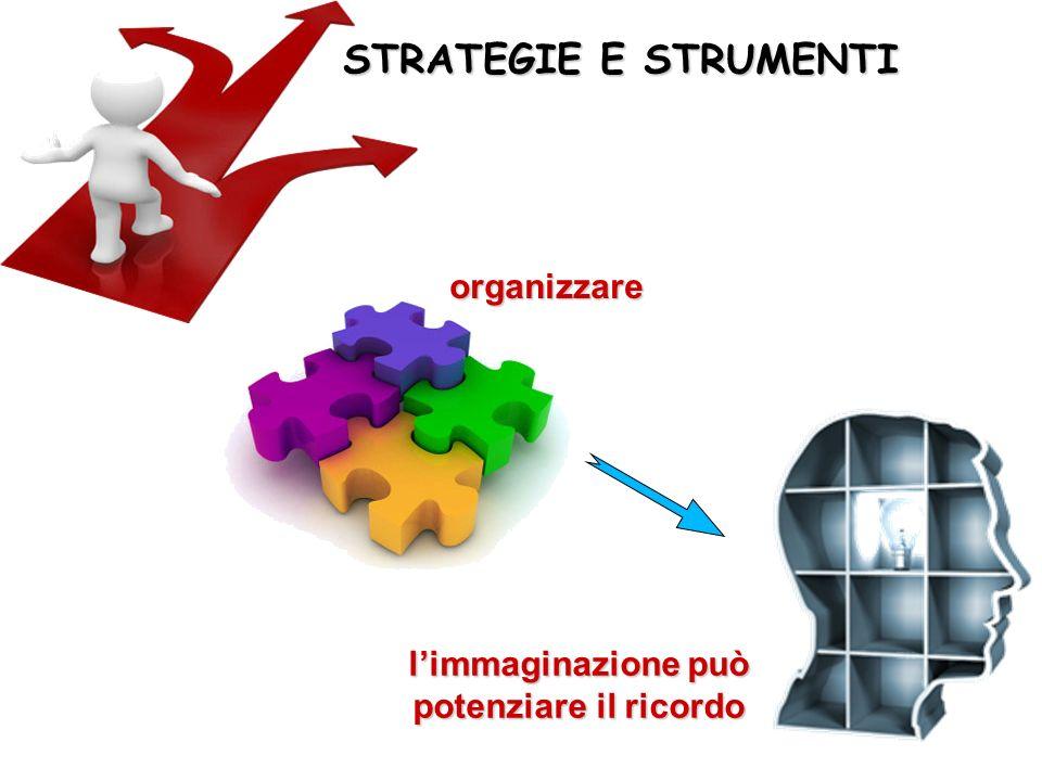 STRATEGIE E STRUMENTI organizzare limmaginazione può potenziare il ricordo