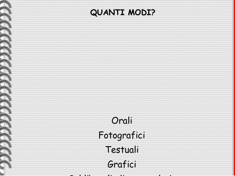Orali Fotografici Testuali Grafici Sul libro (indice, parole in neretto, box, ecc.) Mappa concettuale Mappa multimediale QUANTI MODI?