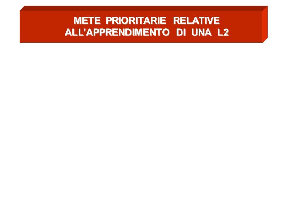METE PRIORITARIE RELATIVE ALLAPPRENDIMENTO DI UNA L2 METE RELAZIONALI METE AFFETTIVE METE CULTURALI METE LINGUISTICHE