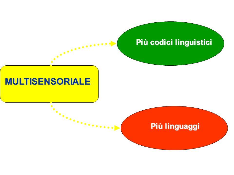 MULTISENSORIALE MULTISENSORIALE Più codici linguistici Più linguaggi