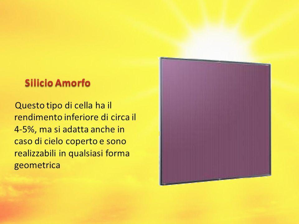 Questo tipo di cella ha il rendimento inferiore di circa il 4-5%, ma si adatta anche in caso di cielo coperto e sono realizzabili in qualsiasi forma geometrica