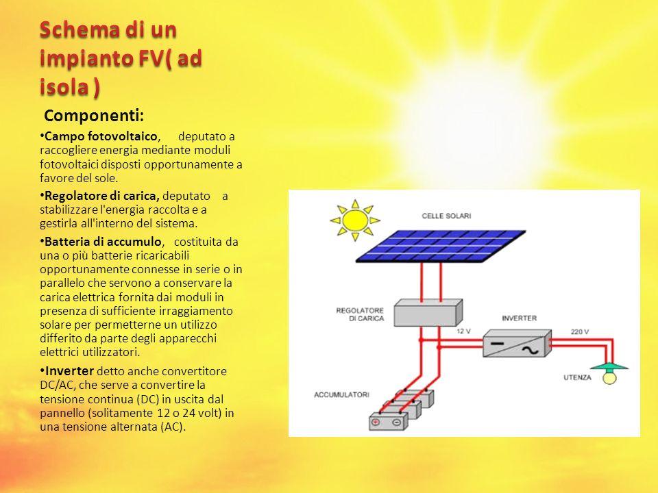 Componenti: Campo fotovoltaico, deputato a raccogliere energia mediante moduli fotovoltaici disposti opportunamente a favore del sole. Regolatore di c