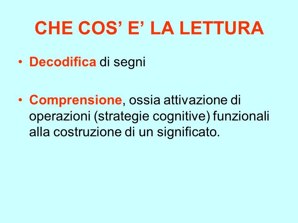 CHE COS E LA LETTURA Decodifica di segni Comprensione, ossia attivazione di operazioni (strategie cognitive) funzionali alla costruzione di un signifi