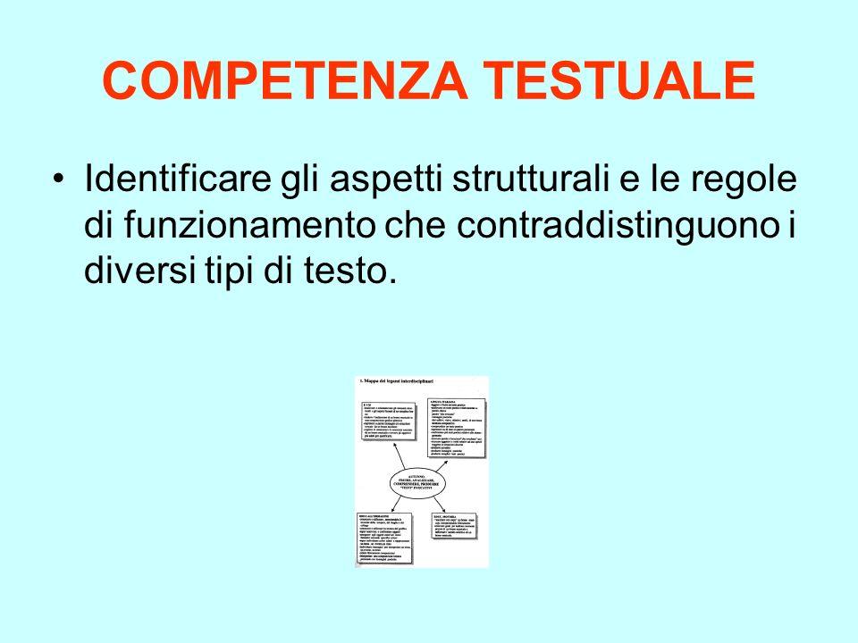 COMPETENZA TESTUALE Identificare gli aspetti strutturali e le regole di funzionamento che contraddistinguono i diversi tipi di testo.