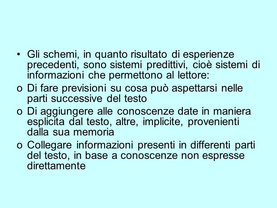 Gli schemi, in quanto risultato di esperienze precedenti, sono sistemi predittivi, cioè sistemi di informazioni che permettono al lettore: oDi fare pr