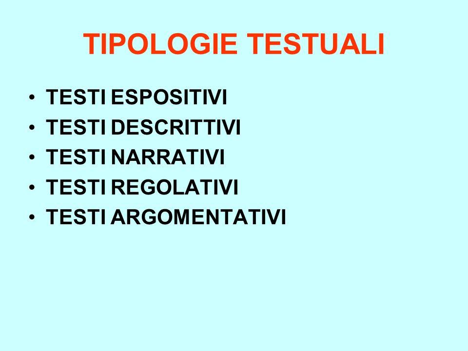 TIPOLOGIE TESTUALI TESTI ESPOSITIVI TESTI DESCRITTIVI TESTI NARRATIVI TESTI REGOLATIVI TESTI ARGOMENTATIVI