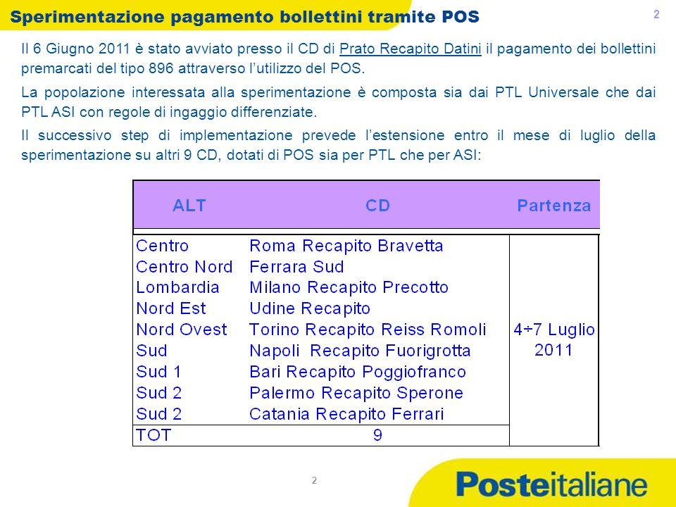 05/05/2014 2 2 Sperimentazione pagamento bollettini tramite POS Il 6 Giugno 2011 è stato avviato presso il CD di Prato Recapito Datini il pagamento de