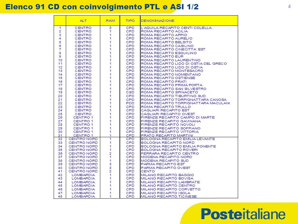 05/05/2014 4 Elenco 91 CD con coinvolgimento PTL e ASI 1/2