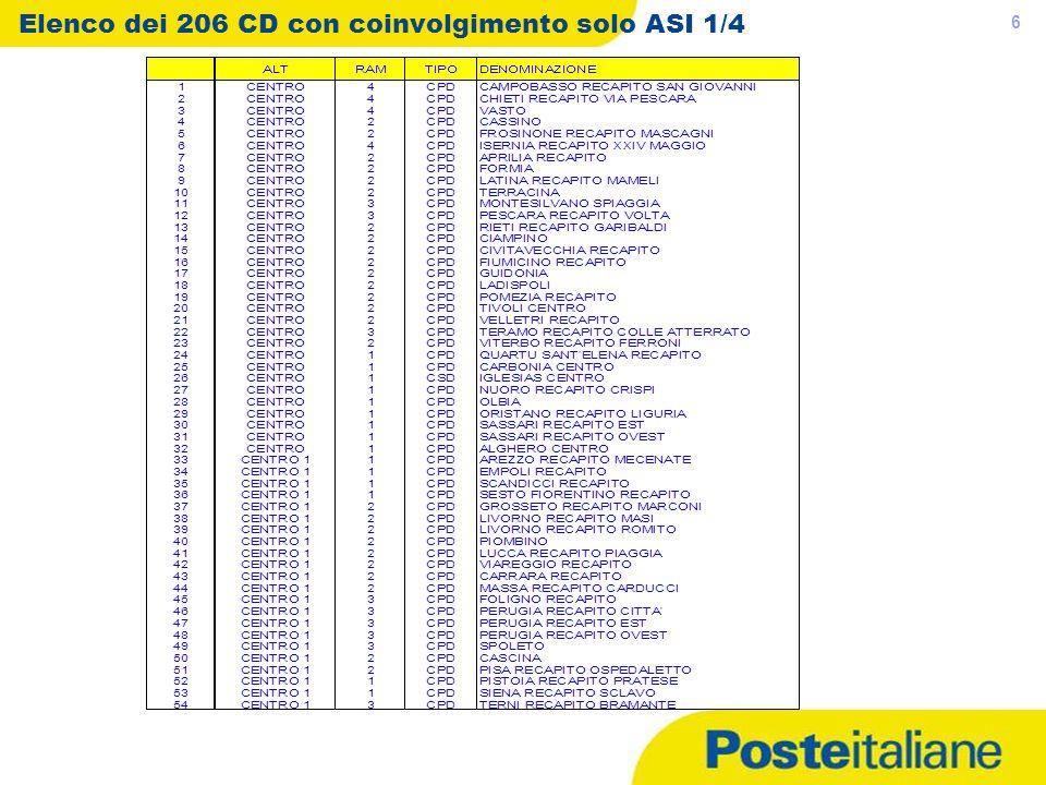 05/05/2014 6 Elenco dei 206 CD con coinvolgimento solo ASI 1/4