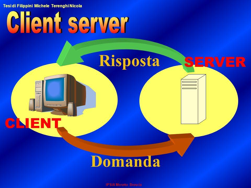 IPSIA Moretto Brescia CLIENT SERVER Domanda Risposta