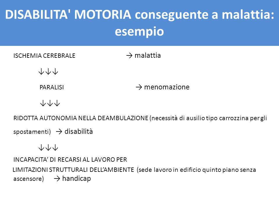 ISCHEMIA CEREBRALE malattia PARALISI menomazione RIDOTTA AUTONOMIA NELLA DEAMBULAZIONE (necessità di ausilio tipo carrozzina per gli spostamenti) disa